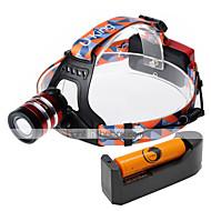 U'King Hoofdlampen LED 1000 Lumens 3 Modus Cree XM-L T6 Ja Verstelbare focus Gemakkelijk draagbaar Hoog vermogen voor