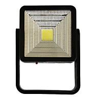 מרובע נייד פנס השמש חירום הוביל חוצות קמפינג מנורה waterproof USB נטענת שימושי מנורות אור רמדון צבע