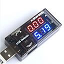 povoljno Digitalni multimetri i osciloskopi-USB detektor