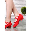 baratos Sapatilhas de Balé-Mulheres Sapatilhas de Balé Lona Salto Não Personalizável Sapatos de Dança Preto / Vermelho / Rosa claro / Ensaio / Prática