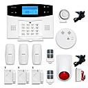 cheap Burglar Alarm Systems-433MHz Wireless Keyboard SMS Phone 433MHz GSM PSTN