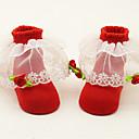 olcso Lány fehérnemű és zokni-Kisgyermek Lány Pamut Zoknik & Harisnya Rubin / Arcpír rózsaszín Egy méret