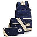 cheap Kitchen Organization-Women's Bags Canvas Bag Set 3 Pcs Purse Set Zipper Dark Blue / Light Green / Sky Blue