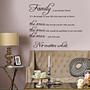 preiswerte Wand-Sticker-Dekorative Wand Sticker - Worte & Zitate Wandaufkleber Personen Wohnzimmer / Schlafzimmer / Badezimmer