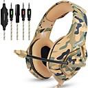 tanie Słuchawki i zestawy słuchawkowe-Factory OEM K1B Opaska na głowę Przewodowa Słuchawki Słuchawka ABS + PC Hazard Słuchawka z mikrofonem / Z kontrolą głośności Zestaw słuchawkowy