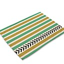 cheap Placemats-Contemporary Nonwoven Square Placemat Striped Eco-friendly Table Decorations 1 pcs