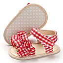 זול סנדלים לילדים-בנות צעדים ראשונים קנבס סנדלים תינוקות (0-9m) / פעוט (9m-4ys) אדום / ורוד / כחול בהיר קיץ