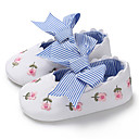 זול סנדלים לילדים-בנות צעדים ראשונים קנבס שטוחות תינוקות (0-9m) / פעוט (9m-4ys) לבן / כחול / ורוד אביב / קיץ