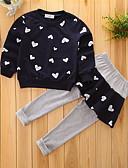 hesapli Kız Çocuk Kıyafet Setleri-Toddler Genç Kız Çiçek Elbiseler Geometrik Uzun Kollu Normal Normal Pamuklu Kıyafet Seti YAKUT