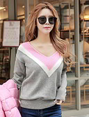 cheap Women's Sweaters-Women's Going out Vintage Pullover - Color Block V Neck