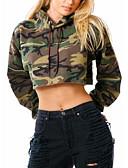 cheap Women's Hoodies & Sweatshirts-Women's Cotton Hoodie - Camouflage Army Green M / Winter