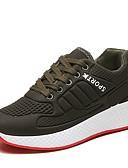 ieftine Regina Vintage-Pentru femei PU Primăvară / Toamnă Confortabili Adidași de Atletism Alergare Toc Drept Vârf rotund Negru / Verde Militar / Rosu