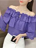 ieftine Bluză-Pentru femei Bateau Bluză Ieșire Mată