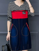 povoljno Ženske haljine-Žene Osnovni Hlače - Jednobojni / Color block Plava / V izrez
