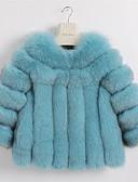 cheap Women's Fur & Faux Fur Coats-Women's Going out Regular Fur Coat, Solid Colored Round Neck Long Sleeve Faux Fur Red / Purple / Wine M / L / XL