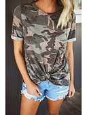 billige T-skjorter til damer-T-skjorte Dame - Kamuflasje, Trykt mønster Grunnleggende Militærgrønn