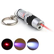 levne -Svítilny na klíče LED 60-150 lm 3 Režim - Každodenní použití