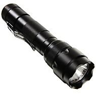 LS152 LED懐中電灯 ブラックライト・フラッシュライト LED lm モード - 耐衝撃性 滑り止めグリップ ストライクベゼル のために キャンプ/ハイキング/ケイビング 日常使用 釣り ワーキング 電池は含まれていません