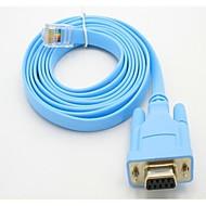 RS232 DB9 com serijski port na konfiguracijskom prekidač linije linije podaci RJ45 kabel glava