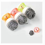 halpa -Puhdistusharjat ja -kankaat - Plastic