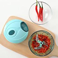 Χαμηλού Κόστους -Other Δημιουργική Κουζίνα Gadget Για μαγειρικά σκεύη Αποφλοιωτή & τρίφτης