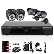 4 Channel DVR Security Systems NTSC 768(H) x 494(V) PAL 752(H) x 582(V)
