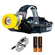cheap Flashlights & Camping Lanterns-Boruit® B11 Headlamps LED 380 lm 3 Mode LED Professional Adjustable High Quality Camping/Hiking/Caving Everyday Use Police/Military
