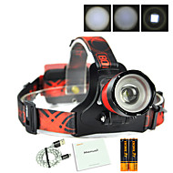 cheap Flashlights & Camping Lanterns-Boruit® B13 Headlamps 1500 lm 3 Mode LED with Batteries and USB Cable Professional Adjustable High Quality Camping/Hiking/Caving Everyday