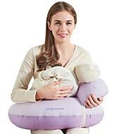 baratos Renovando-Carregadores de Bebês Portátil Mannual Universal Fit Fácil de usar para qualquer lugar Leite materno 1pç Others Cuidado Pessoal Campismo