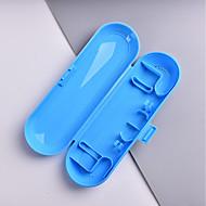 billige Lagring og oppbevaring-Oppbevaring Organisasjon Kosmetisk Makeup Organizer Plast Rektangelform Bærbar / Enkelt lag