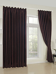 cheap -Two Panels Curtain Neoclassical , Solid Living Room Polyester Material Curtains Drapes Home Decoration For Window