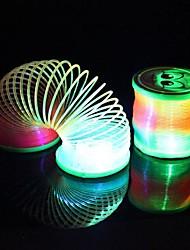 cheap -Coway The New Luminous Flashing Rainbow Ring Nightlight High Quality