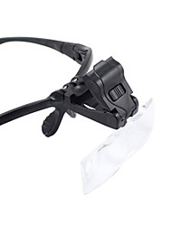Недорогие -Монокль Лупы Высокое разрешение LED Погода устойчивы 10 25 mm пластик Металл Алюминий