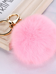 cheap -Fashion Cony Hair Candy Color Key Chains