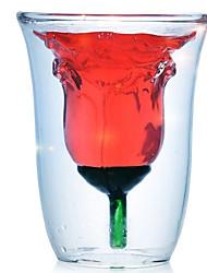 abordables -Verrerie Verre,11.5*9.8*4.7cm/4.5*3.8*1.8 in Du vin Accessoires