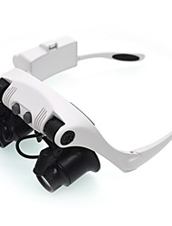 cheap -Magnifiers/Magnifier Glasses Headset/Eyewear 10x、15x、20x、25x