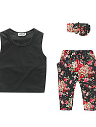 cheap -Girls' Daily Going out Clothing Set, Cotton Summer Sleeveless Floral Black