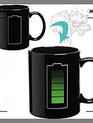 Articles pour boire, 280 Céramique Lait Eau Mugs à Café