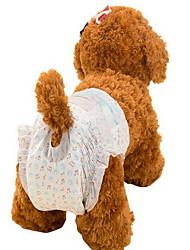 Недорогие -Кошка Собака Медобеспечение Чистка Наборы для шерсти Компактность Складной Защитный