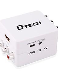 abordables -HDMI 1.4 Convertidor, HDMI 1.4 to 3 RCA Convertidor Hembra - Hembra