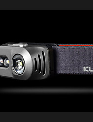 KLARUS LED Flashlights/Torch LED Lumens Manual Mode Cree Yes Portable Professional Waterproof High Quality Wearproof Lightweight for