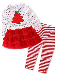preiswerte -Mädchen Kleidungs Set Punkt Streifen Baumwolle Frühling Herbst Langarm Zum Kleid Streifen Rote