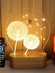 cheap -1set Color-Changing Decorative LED Lights Creative Dimmable USB Lights LED Night Light Decoration Light-3W 5V