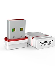 COMFAST CF-WU815N 150Mbps Mini Wireless USB Adapter Free Driver Automatically Install WiFi Receiver