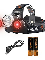 cheap -Boruit® RJ-3000 Headlamps LED 240 lm 3 Mode Cree XP-E R2 Cree XM-L T6 Professional Adjustable High Quality Camping/Hiking/Caving Everyday