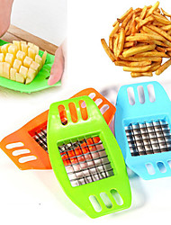 cheap -Plastic Plastic Novelty Pan Grater & Peeler, 17.3*10.3*2.0