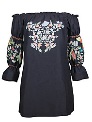 cheap -Women's Going out Casual/Daily Vintage Cute Sexy Sheath DressFloral Color Block Boat Neck Mini Long Sleeve Polyester Summer Fall Mid Rise