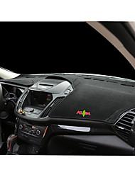 cheap -Automotive Dashboard Mat Car Interior Mats For Ford 2013 2014 2015 2016 2017 Kuga