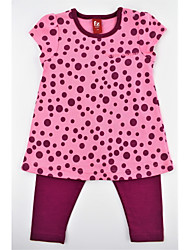 cheap -Girls' Daily Polka Dot Clothing Set, Cotton Summer Short Sleeves Casual Active Blue Fuchsia