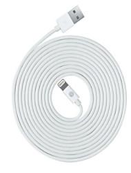 Недорогие -Подсветка Адаптер USB-кабеля Быстрая зарядка Высокая скорость Кабель Назначение iPhone 200 cm ПВХ
